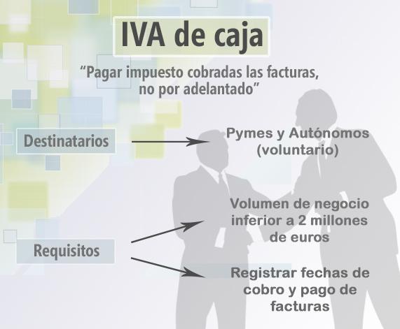 IVA de caja